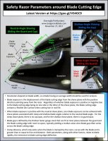 Grant's Safety_Razor_Parameters_around_Blade_Cutting_Edge.jpg