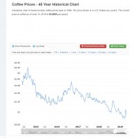 coffee prices.jpg