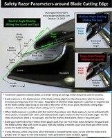 Safety_Razor_Parameters_around_Blade_Cutting_Edge (2).jpg