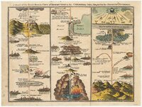 1280px-John_Bunyan,_The_Road_From_the_City_of_Destruction_to_the_Celestial_City_1821_Cornell_C...jpg