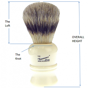 Shaving Brush Size