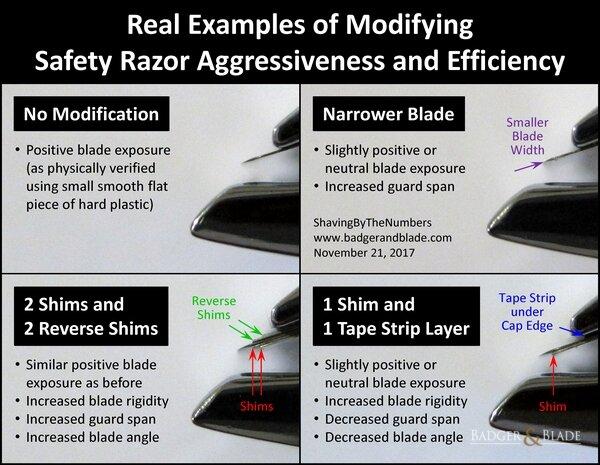 Modifying Safety Razor Aggressiveness & Efficiency with Blade, Shims